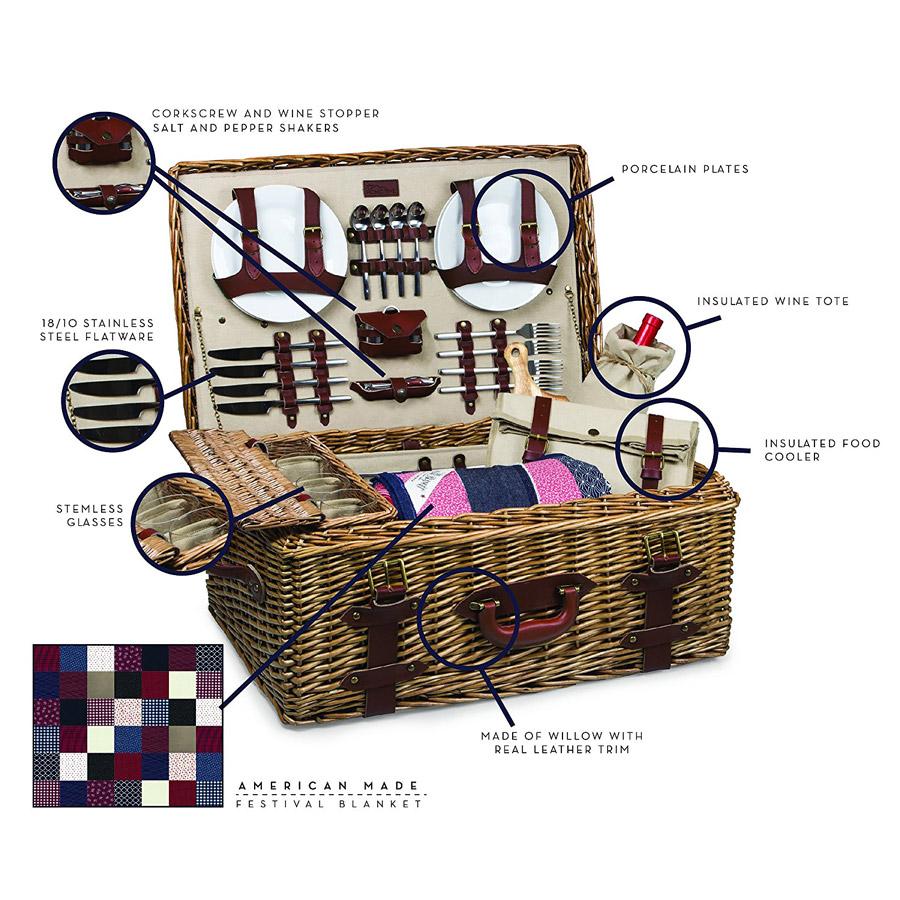 The best picnic basket