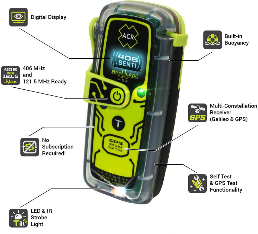 Personal locator beacon for outdoor lovers